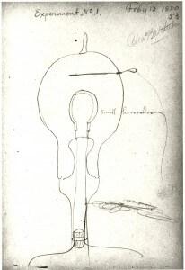 HiLo_Agency_Blog_Zeichnung Glühbirne