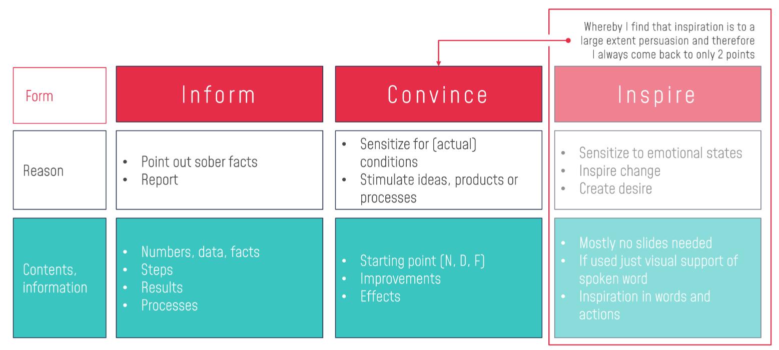 HiLo_Agency_Blog_Information_Presentation_Content