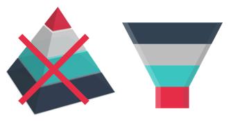 HiLo_Agency_Blog_Pyramid_Funnel