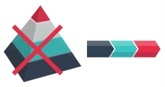 HiLo_Agency_Blog_Pyramid_Process Arrow