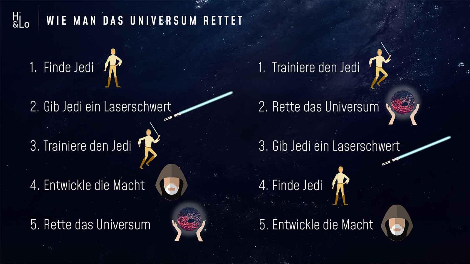 Schaubild wie man das Universum rettet